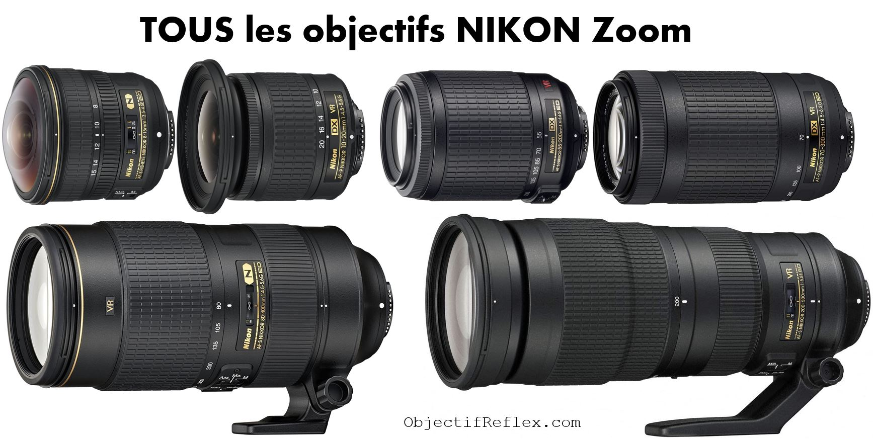 TOUS les objectifs NIKON Zoom
